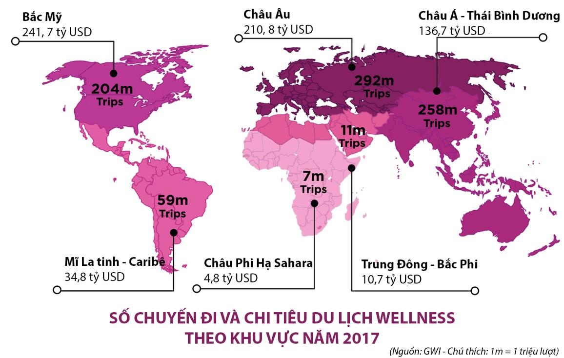 Tiềm năng mô hình Wellness
